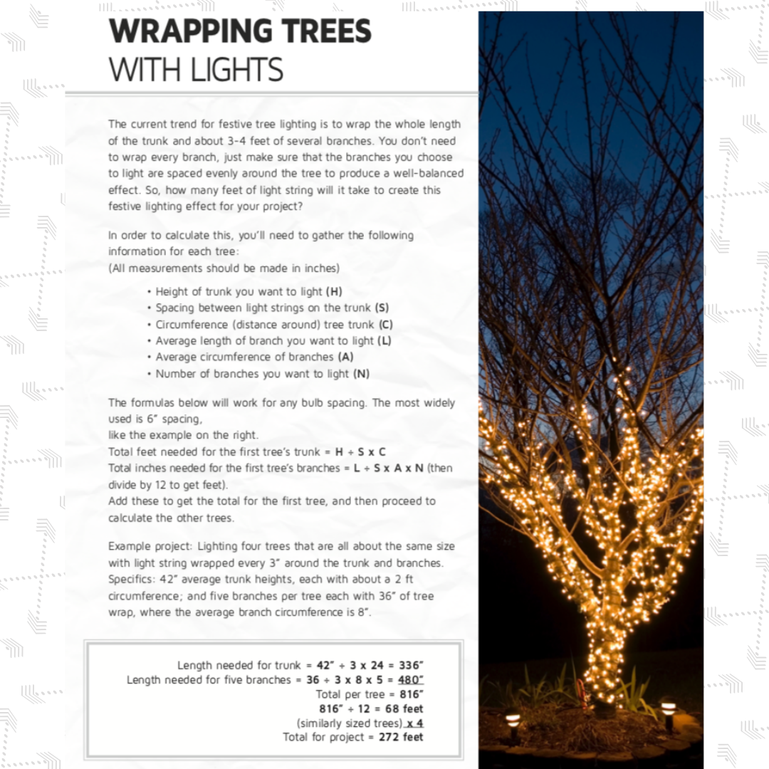 American Lighting 2019 Seasonal Catalog - Estrin Zirkman Sales